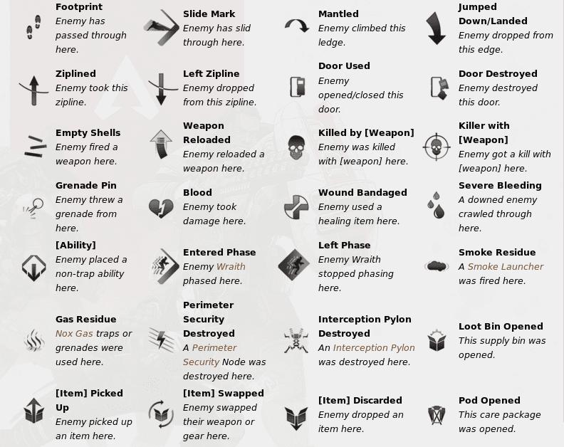 Tracker-clues-all-list