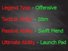 Ocatne Apex Legends Abilities